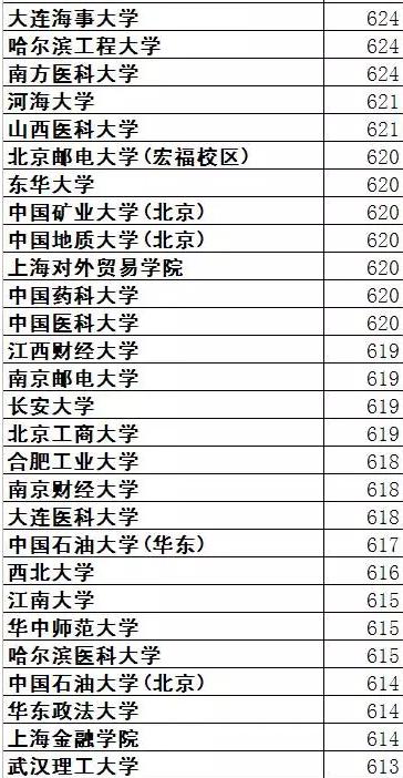 提档分数线_济南2014中考最低提档线为390分分数段公布