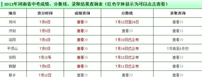 2012河南中招_河南中招信息网http://zhongkao.haedu.gov.cn/_好学网-中国教育学习资讯 ...